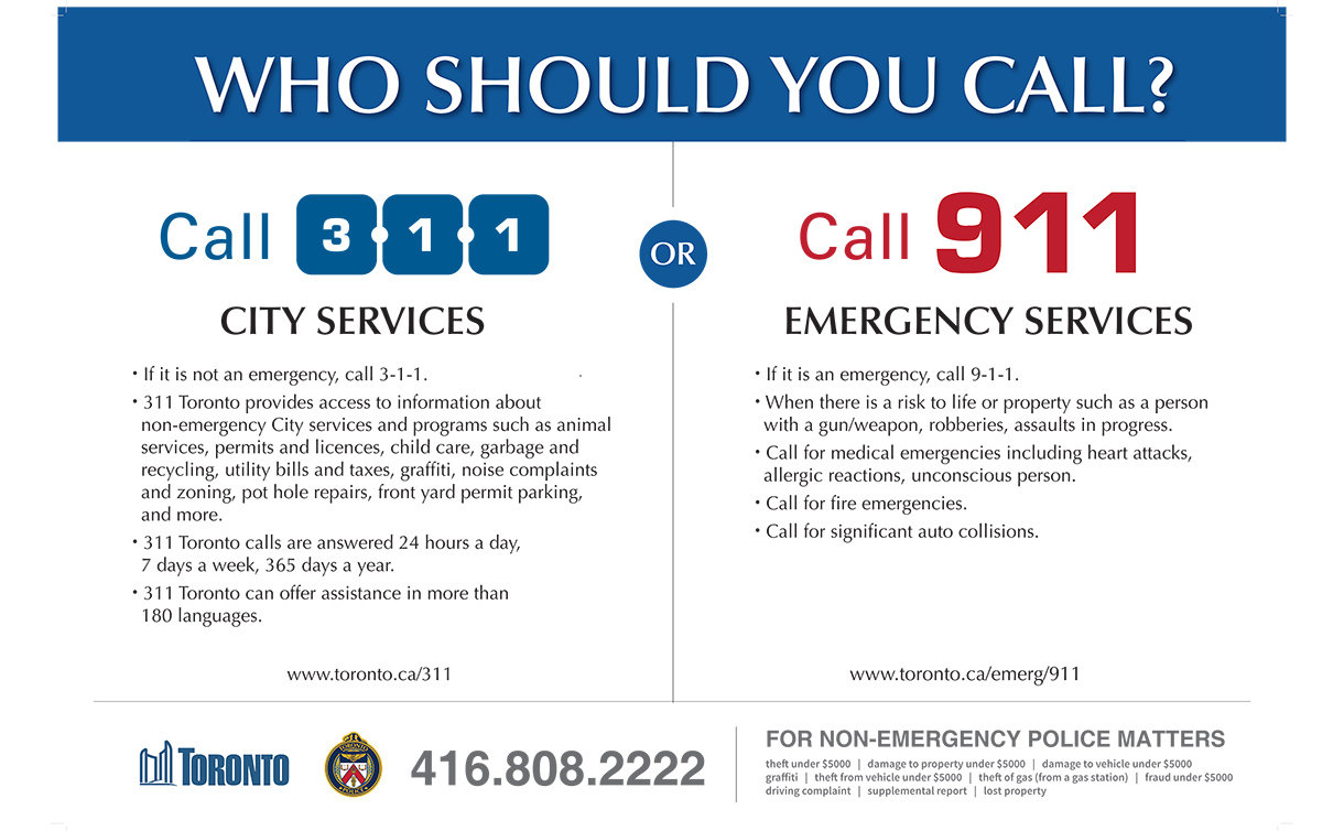 A flyer with text: Who Should you call. Call 3-1-1 City Services. If it is not an emergency, call 3-1-1. 3-1-1 Toronto provides non-emergency city services and programs such as animal services, permits and licences, child care, garbage and recycling, utility bills, pot hole repairs, front yard permit parking, graffiti, noise and more. 311 Toronto calls are answered 24 hours a day, 7 days a week, 365 days a year. 311 Toronto can offer assistance in more than 180 languages.