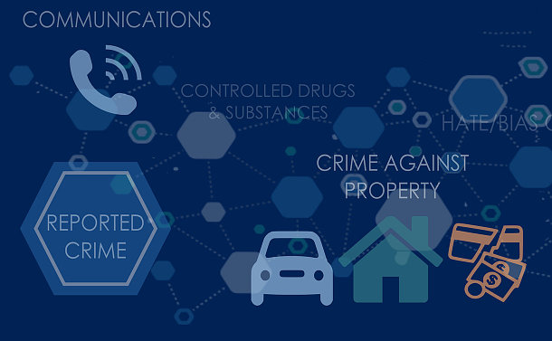 icons showing phone receiver, cars, homes to denote crime types