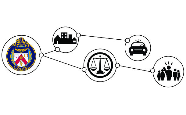 A TPS logo and icons representing people, police car and courts